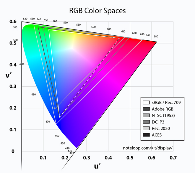 rgb-color-space-gamut@1-660