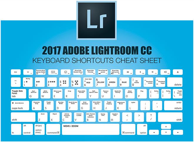 lightroom classic keyboard shortcuts